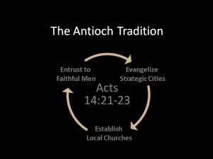 The Antioch Tradition